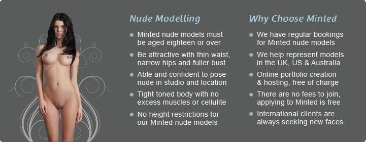 Afraid, nude amateur models wanted